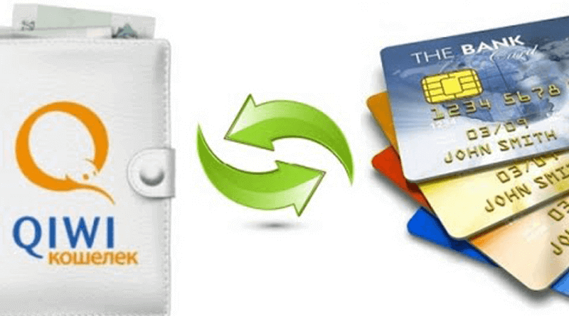 Пополнить Киви кошелёк с банковской карты