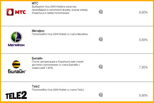 Каким образом перевести деньги с Теле2 на QIWI - выбор оператора