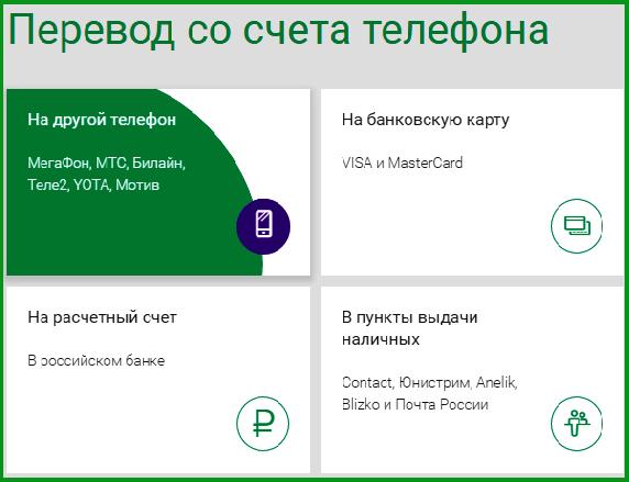 Перевод денег с Мегафона на Мегафон через сайт мобильного оператора