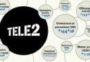 Абонентам ТЕЛЕ2 точно пригодится: список бесплатных номеров