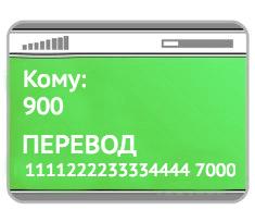Мобильные перечисления по номеру дебетовой или кредитной карты другому клиенту Сбербанка