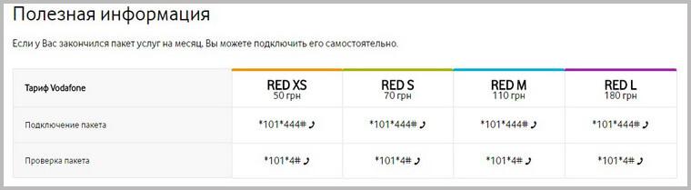 тарифы Водафон в Луганской области фото 4
