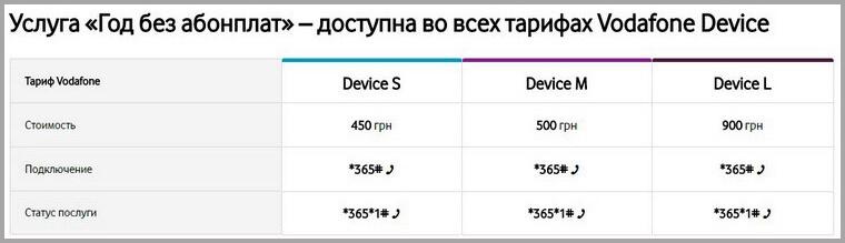 тарифы Водафон в Луганской области фото 5
