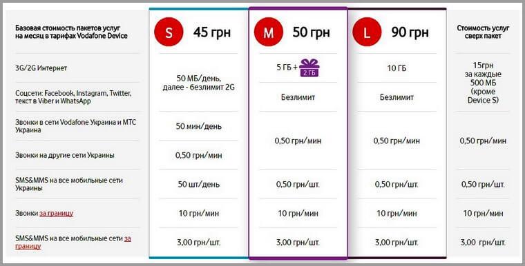 тарифы водафон для донецкой области фото 7