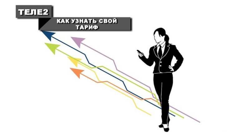 Как узнать тарифный план ТЕЛЕ2 по номеру телефона